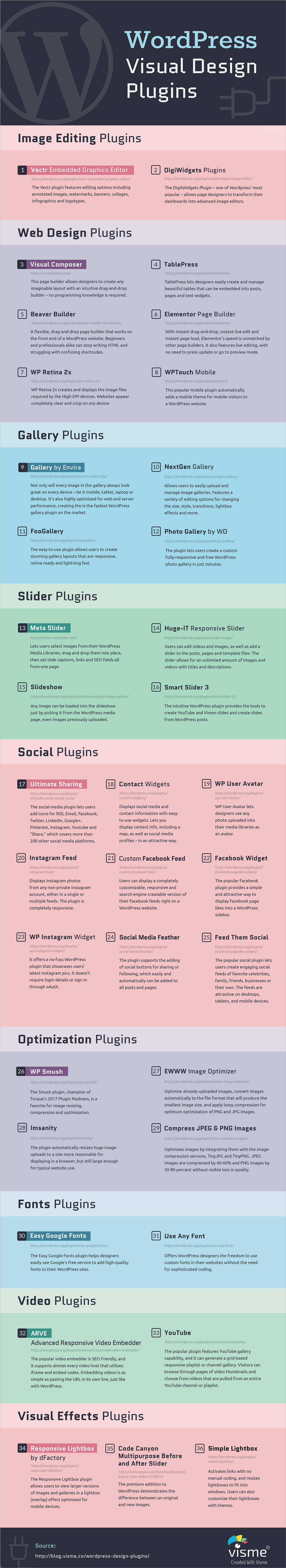 wp PLUGINS INFOGRAPHIC | From the blog of Nicholas C. Rossis, author of science fiction, the Pearseus epic fantasy series and children's books