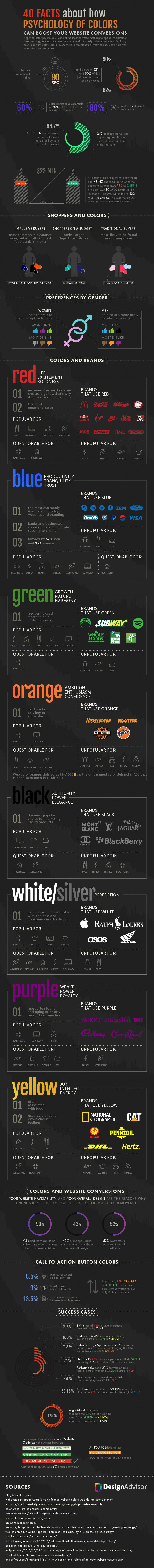 Infographic color | Istomedia web database and multimedia design - σχεδίαση ιστοσελίδων, βάσεις δεδομένων, πολυμέσα