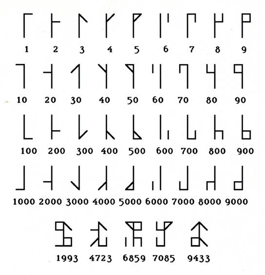 Cistercian numbers   From the blog of Nicholas C. Rossis, author of science fiction, the Pearseus epic fantasy series and children's book